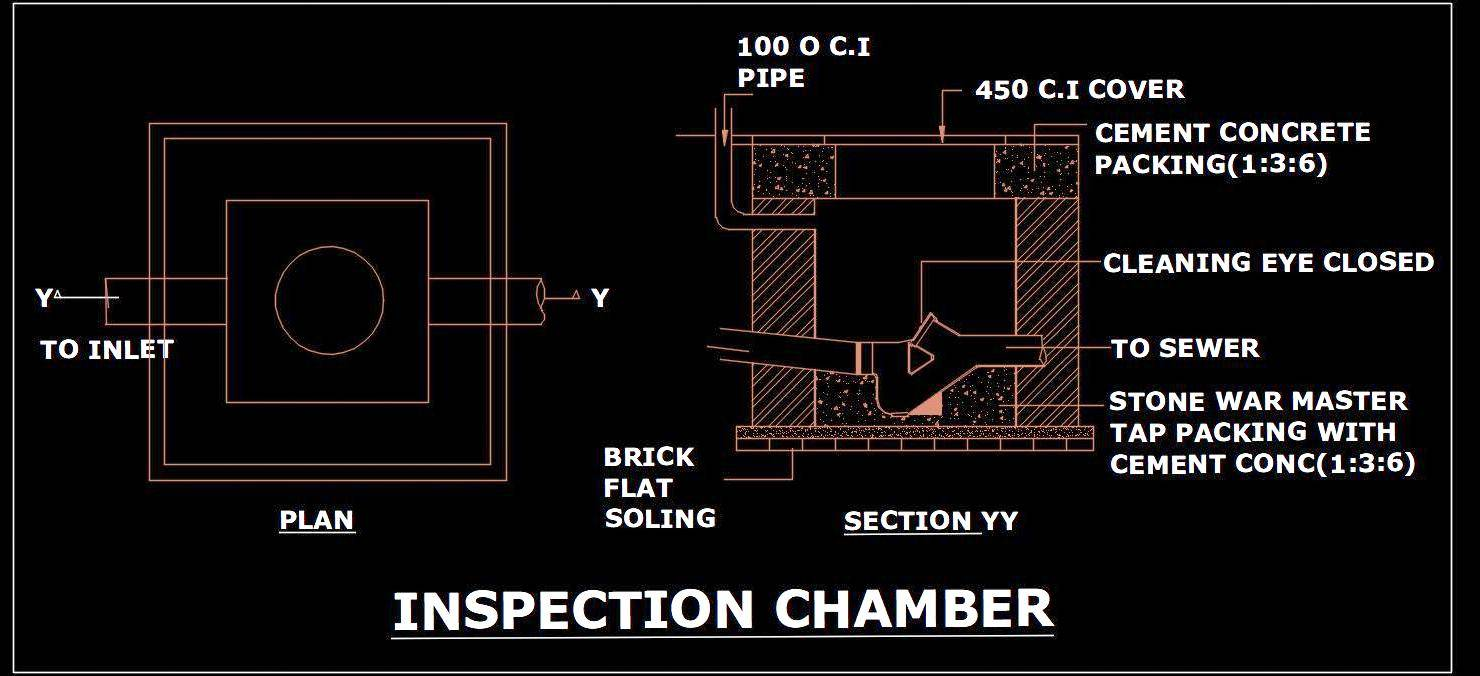 Inspection Chamber Plumbing Cad DWG Drawing free download