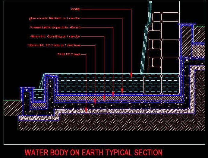 Water Body  on earth Section