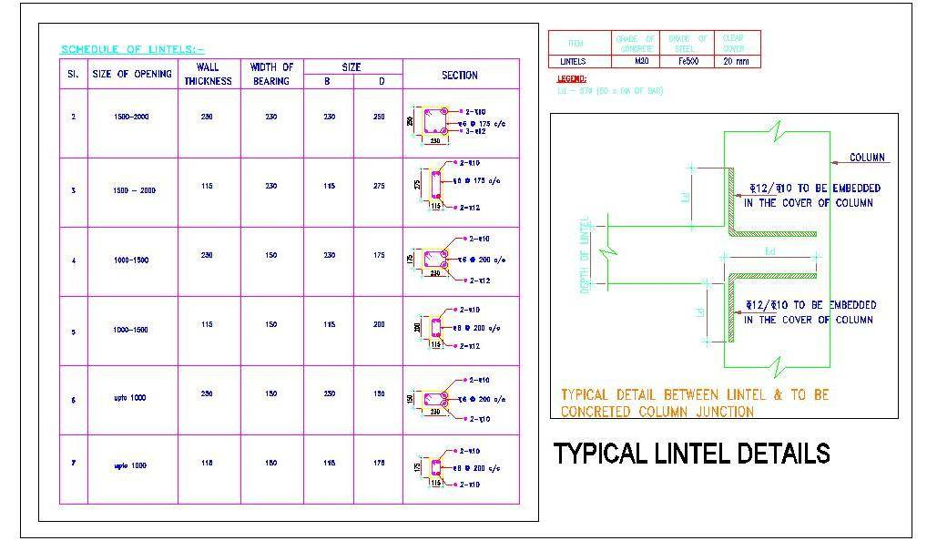 Typical Lintel Structure Detail - Autocad DWG | Plan n Design