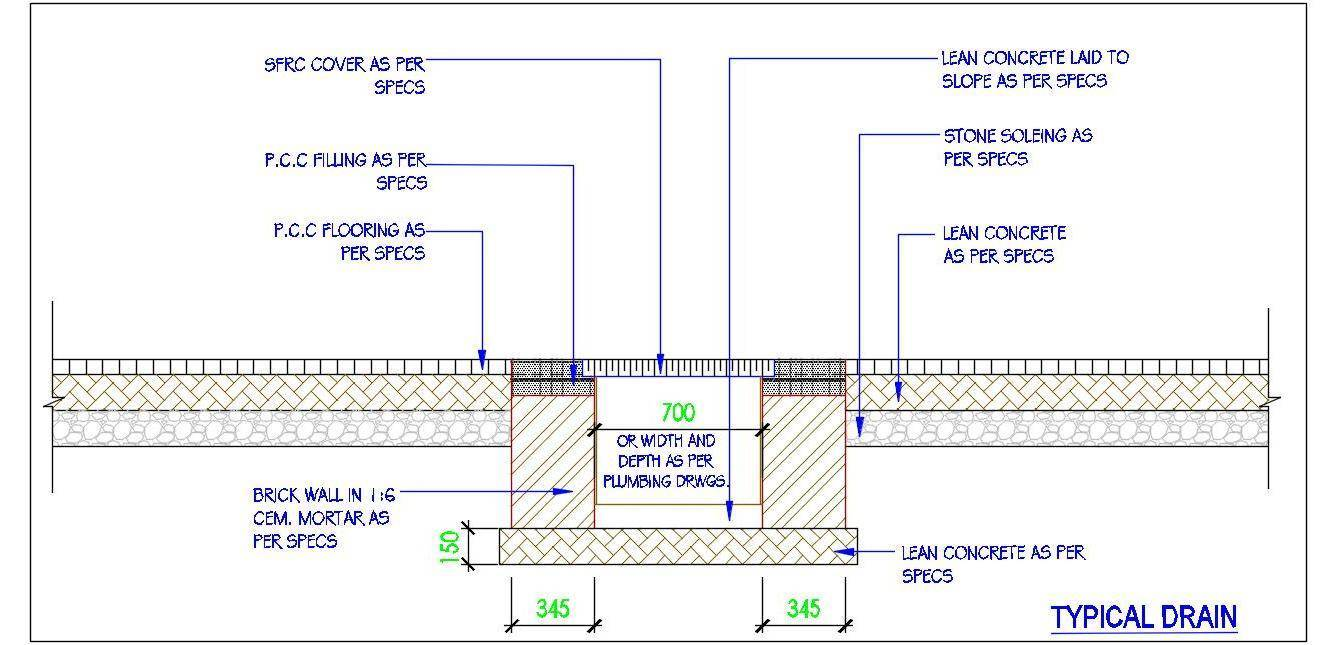 Typical Drain Sectional Detail Design