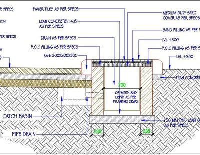Drain Construction Detail On Footpath Autocad Dwg Plan